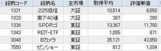 20111230前場引け.jpg